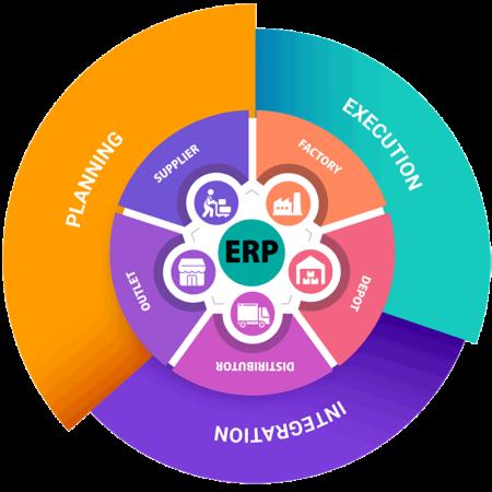 Business-Apps-website-infographics